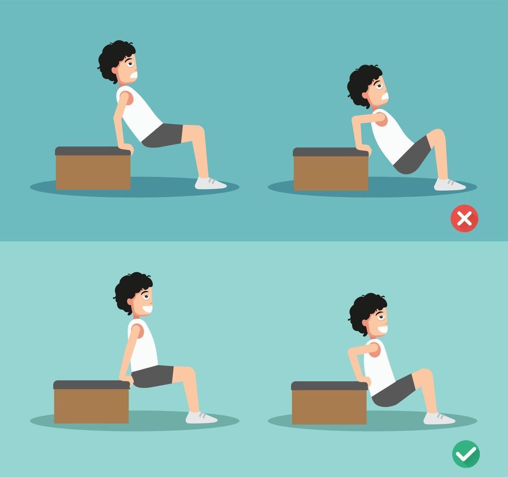 postura errada e certa de mergulho do tríceps, vetor