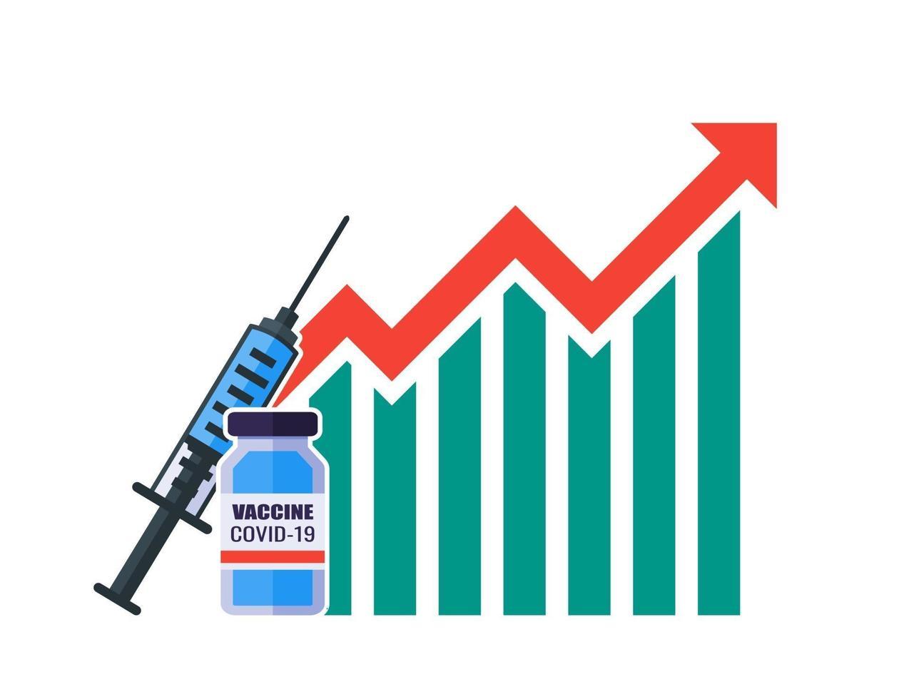 Preço da vacina covid-19 sobe vetor