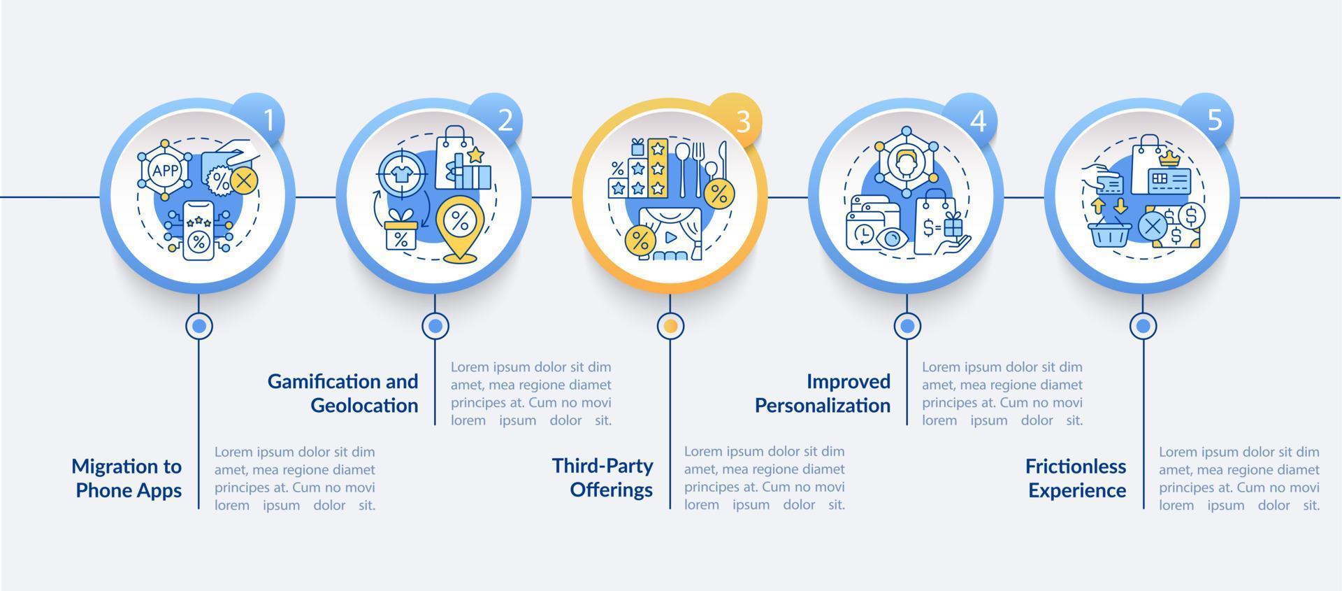 modelo de infográfico de vetor de progresso de programas de fidelidade