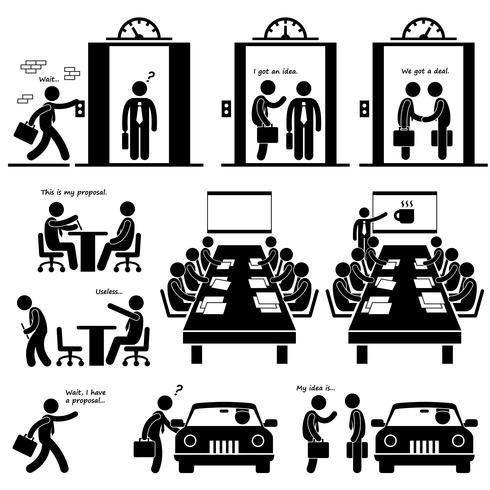 Apresentação Stick Idea Sales Sales Elevator Pitch Investor Capitalista Vara Reunião Stick Figure Ícone Do Pictograma. vetor