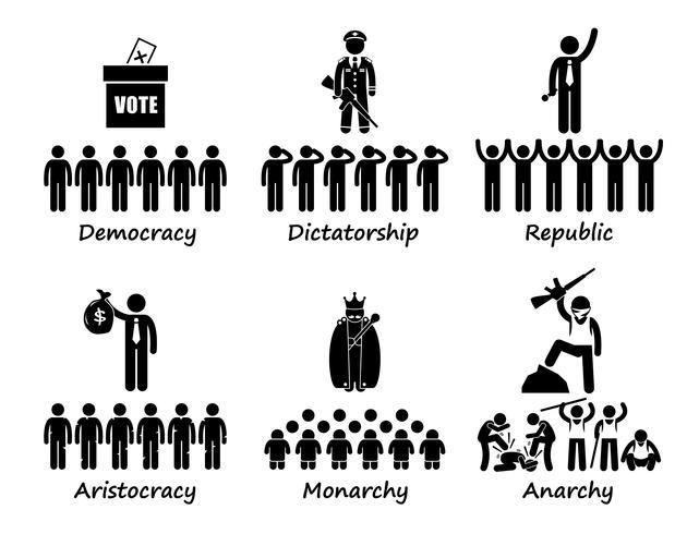 Tipo de governo. vetor