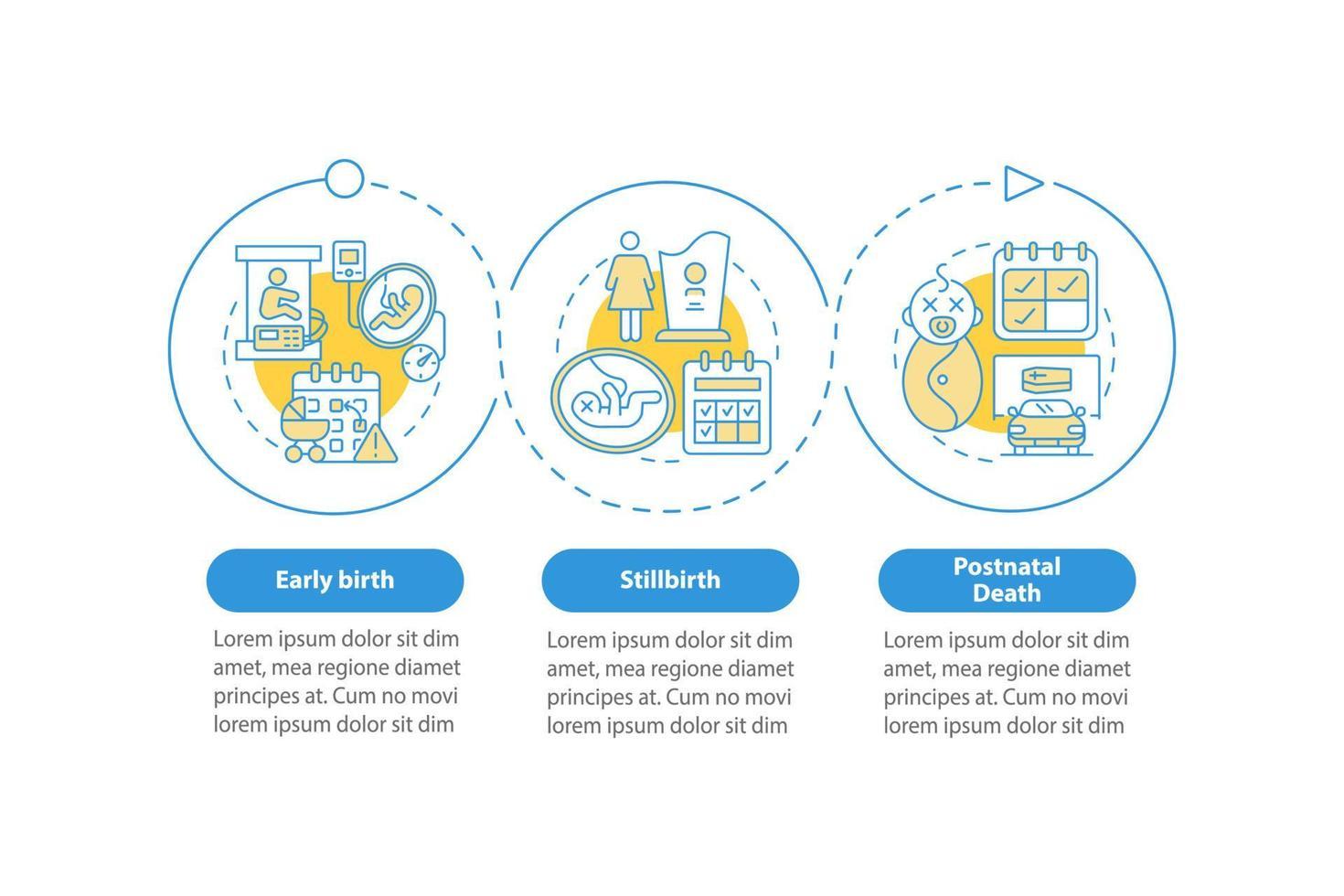 modelos de infográfico de vetor de casos de licença parental