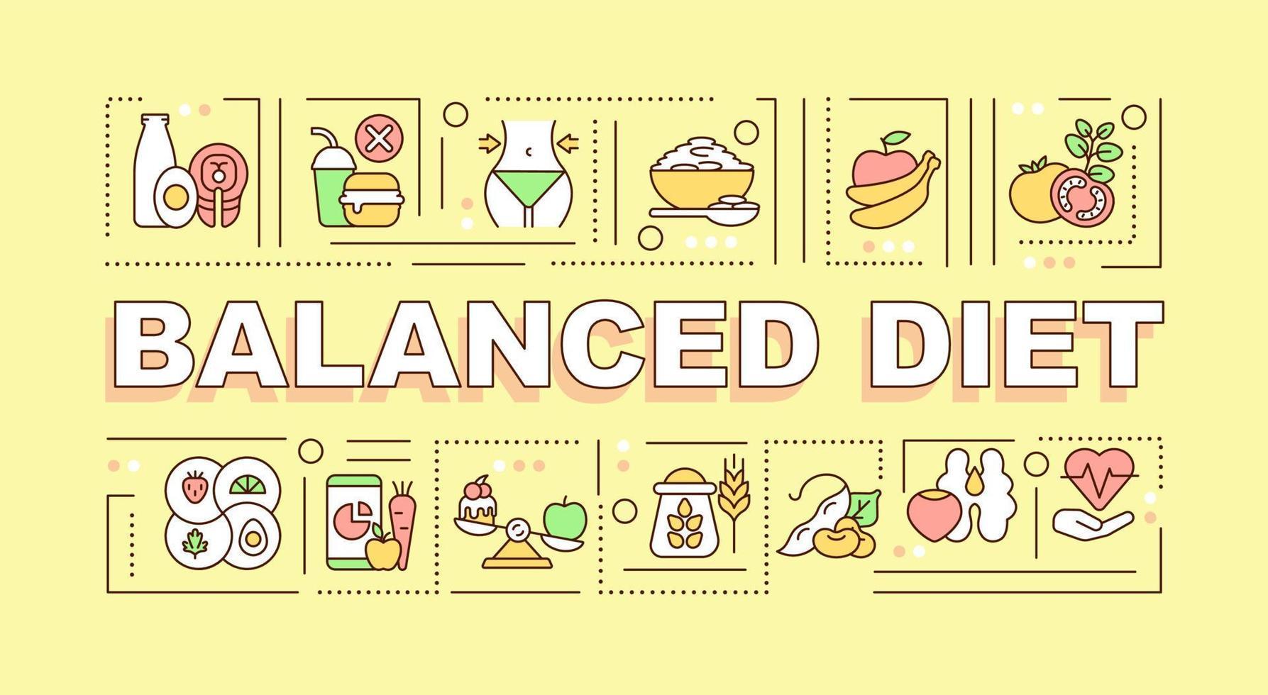 faixa de conceitos de palavras de dieta equilibrada vetor