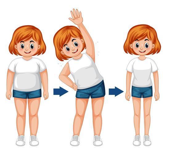 Transformação de corpo de menina gorda vetor