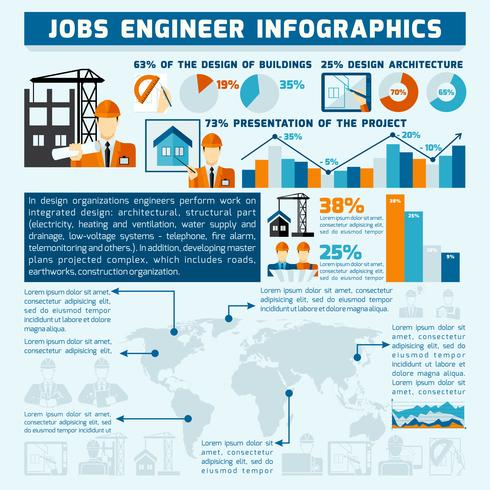 Conjunto de infográficos de engenheiro vetor