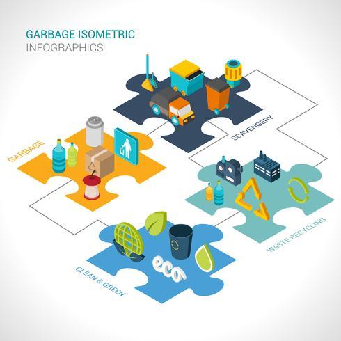 Infografia isométrica de lixo vetor
