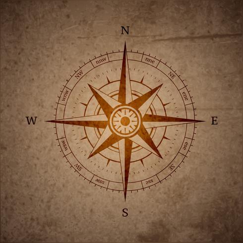 Bússola de navegação retro vetor