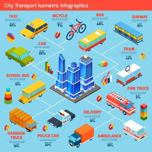 Infográficos isométricos de transporte vetor