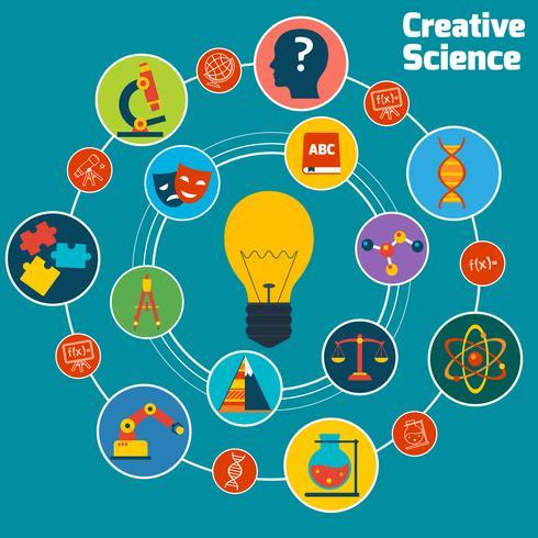 Conceito de ciência criativa vetor