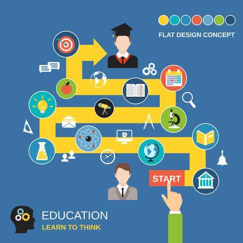 Conceito de processo de educação vetor