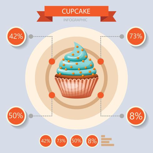 Conjunto de infográficos de cupcake vetor