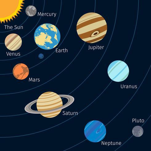 Fundo do sistema solar vetor