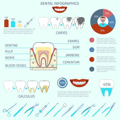 Conjunto de infográficos dentário vetor