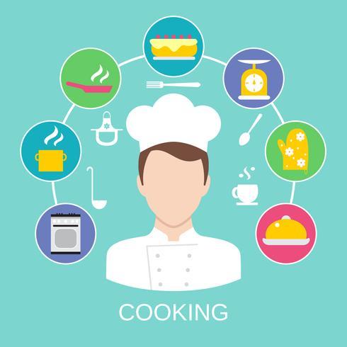 Impressão de cartaz de conceito de cozinha vetor
