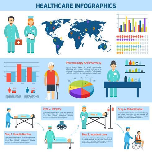 Conjunto de infográfico médico vetor