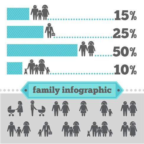 Conjunto de infográfico de família vetor