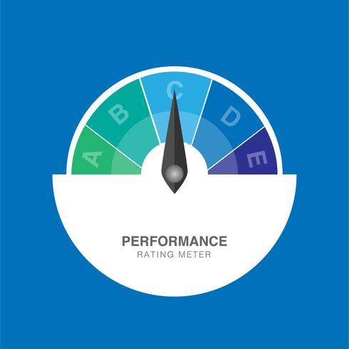 Ilustração criativa do vetor do medidor da satisfação do cliente da avaliação. Classificação do medidor de desempenho