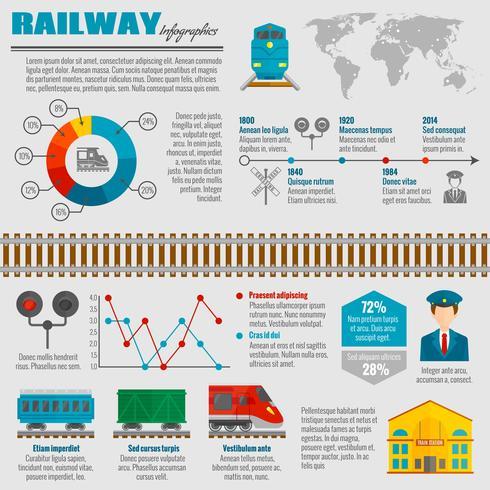 Conjunto de infográfico ferroviário vetor