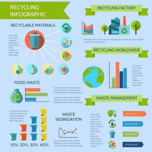 Conjunto de infográfico de reciclagem vetor