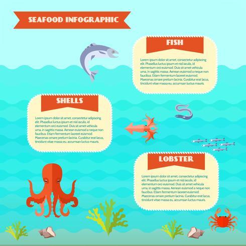 Infografia de frutos do mar vetor