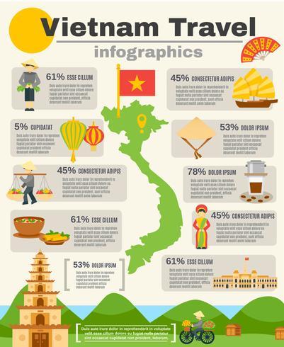 Conjunto de infográfico de viagens do Vietnã vetor