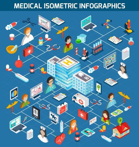 Infografia isométrica médica vetor