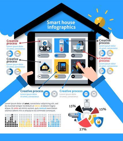 Infografia de casa inteligente vetor
