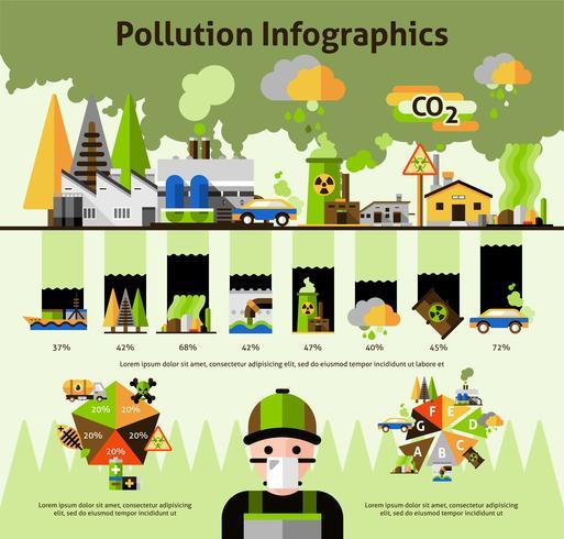 Infografia de problemas de poluição do meio ambiente global vetor