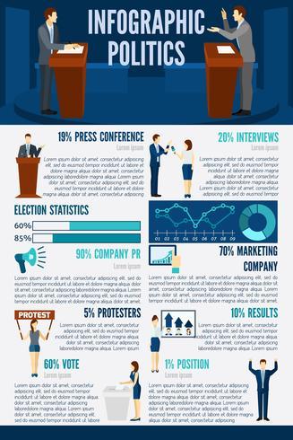 Conjunto de infográficos de política vetor