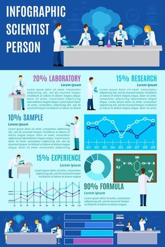 Conjunto de infográficos de cientista vetor