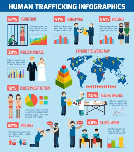 Carta de Layout de Infográfico de Relatório de Tráfico Humano vetor