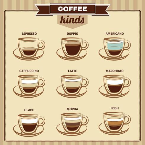 Conjunto de ícones plana diferentes tipos de café vetor