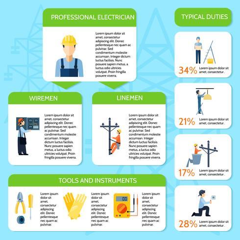 Cartaz de infográfico plana de eletricidade vetor