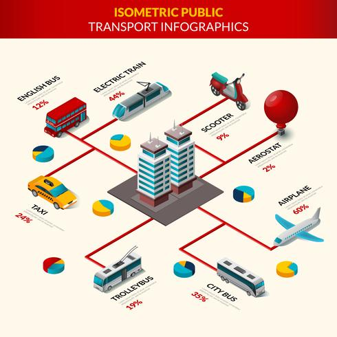 Conjunto de infográficos de transporte público vetor
