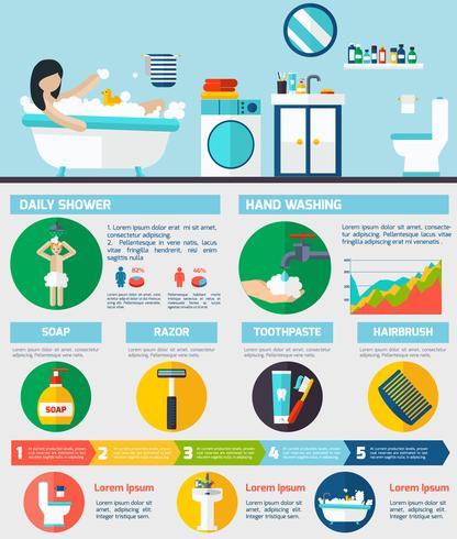 Layout de relatório de infográfico de higiene pessoal vetor