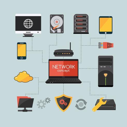 Conceito de rede de computadores vetor