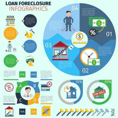Infografia de encerramento de empréstimo vetor