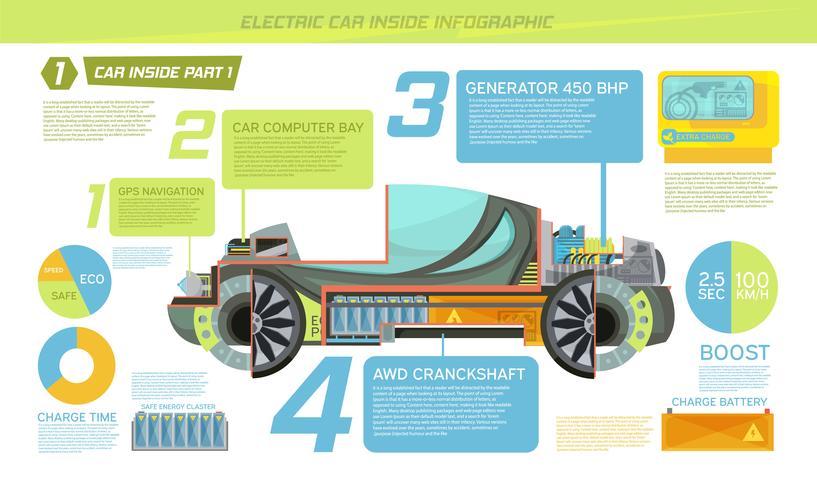Eletro Car Infographics vetor