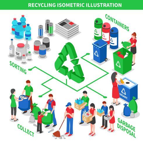 Conceito isométrico de reciclagem de lixo vetor