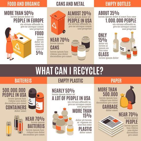 O que posso reciclar infográficos vetor