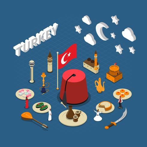 Poster cultural da composição dos símbolos isométricos de Turquia vetor