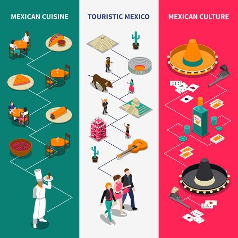 Conjunto de Banners isométricas turísticas do México vetor