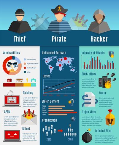 Layout de infográficos de hackers vetor