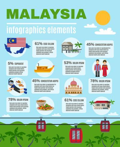 Cartaz de elementos infográfico cultura Malasyan vetor