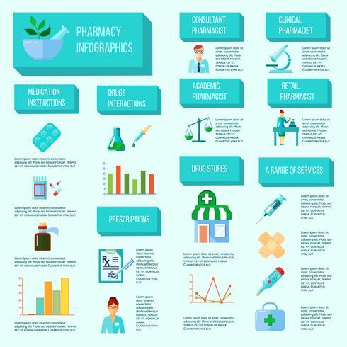 Conjunto de infográfico de farmacêutico vetor