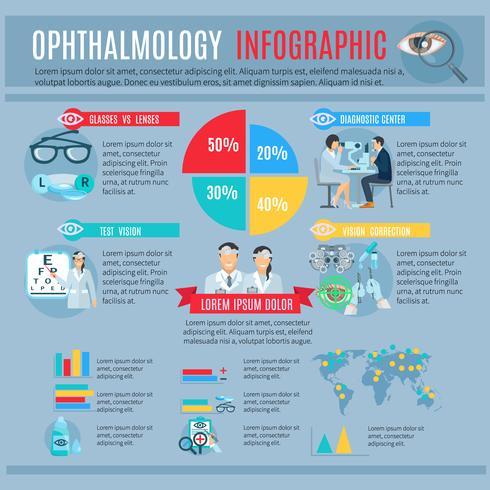 Oftalmologia Oculista Plano Infográfico Poster vetor