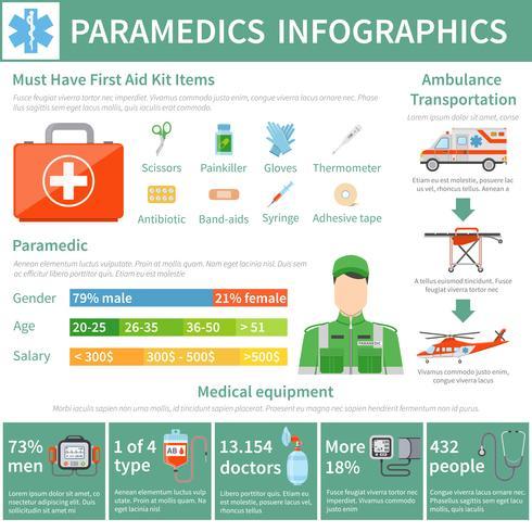 Layout de infográficos paramédicos vetor