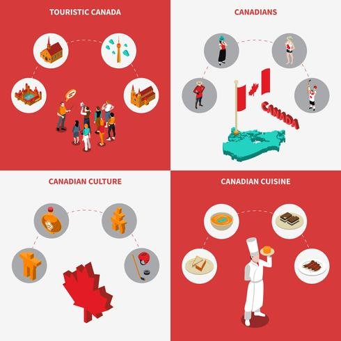 Conjunto de ícones do conceito de Canadá vetor