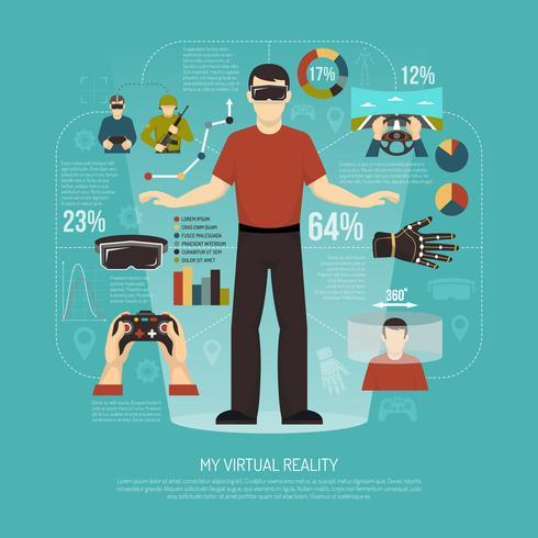 Ilustração em vetor de realidade virtual