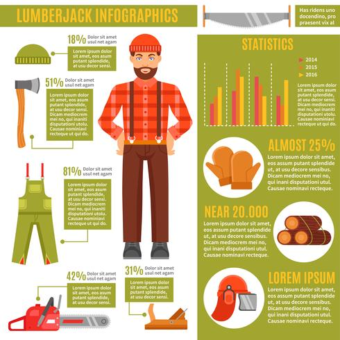 Lenhador e ferramentas de trabalho infográficos vetor